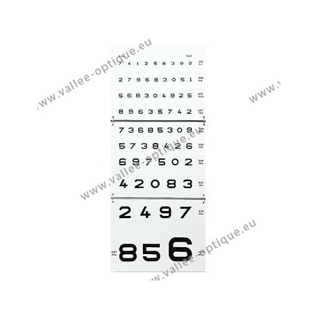 Ciffer sight test